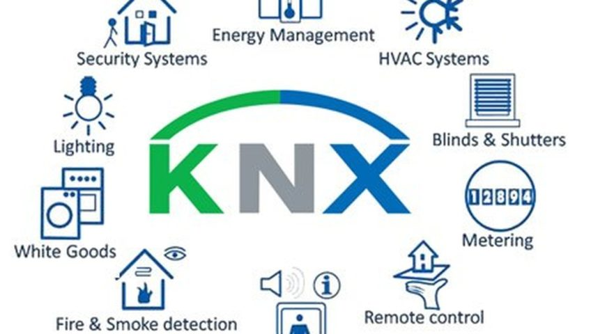 STANDARD KNX. PERCHÈ È IL MIGLIOR SISTEMA DI HOME AND BUILDING AUTOMATION?